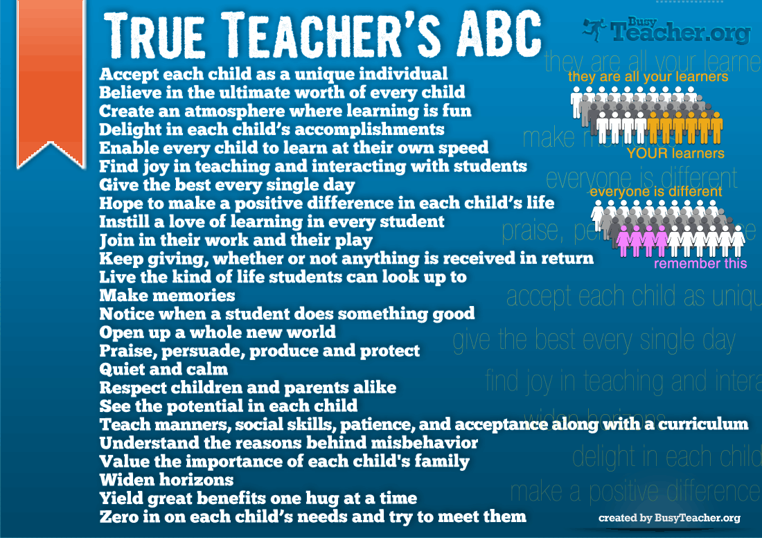 True Teacher's ABC: Poster