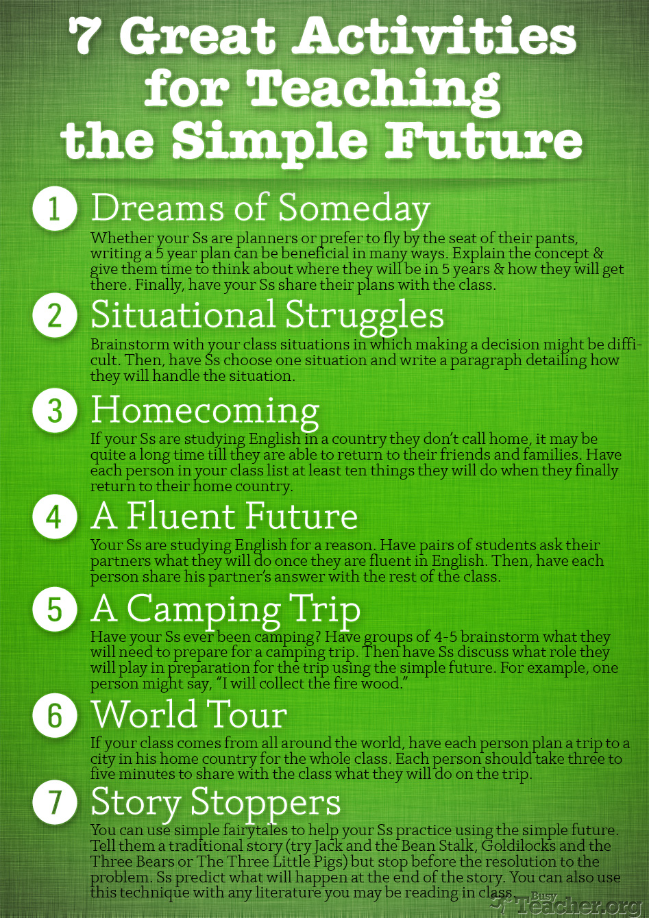 7 Great Activities to Teach the Simple Future: Poster