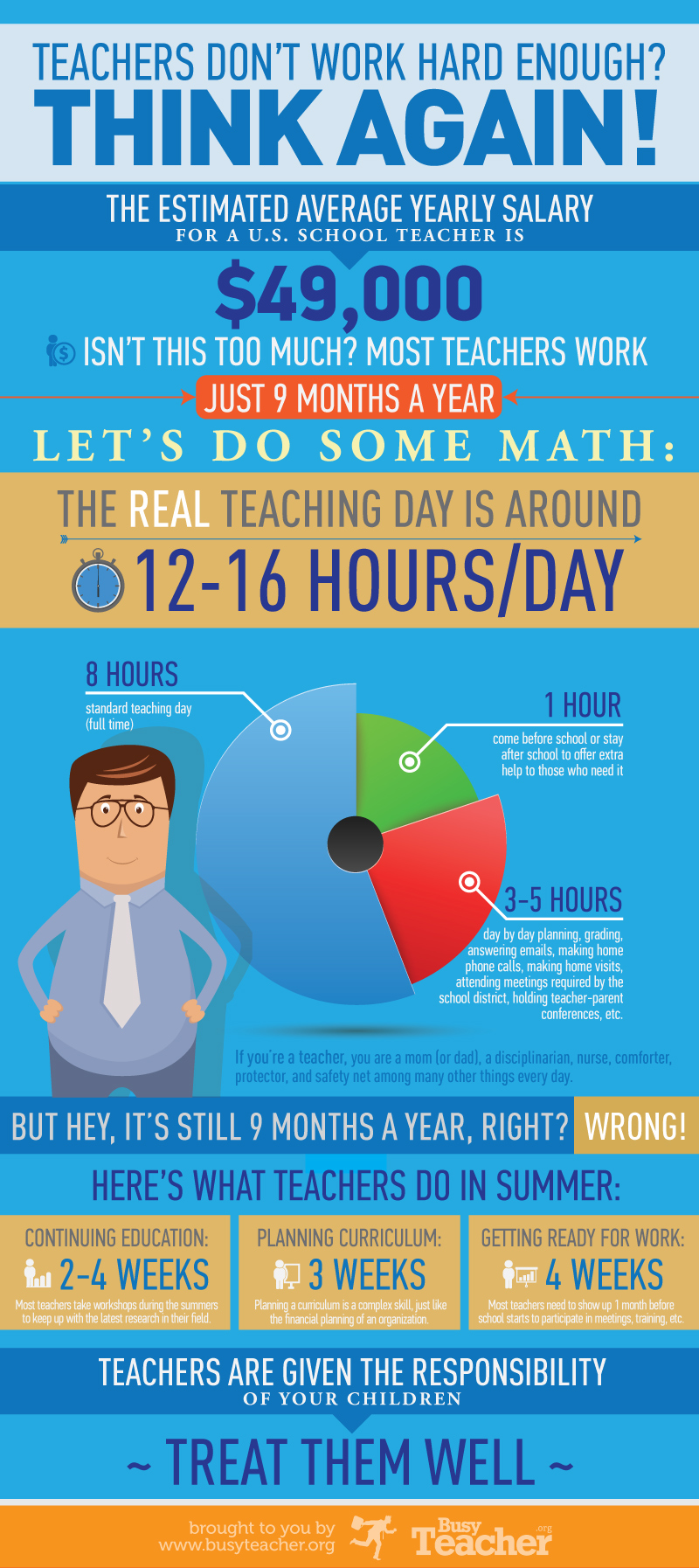 Teachers Don't Work Hard Enough? Think Again! [INFOGRAPHIC]