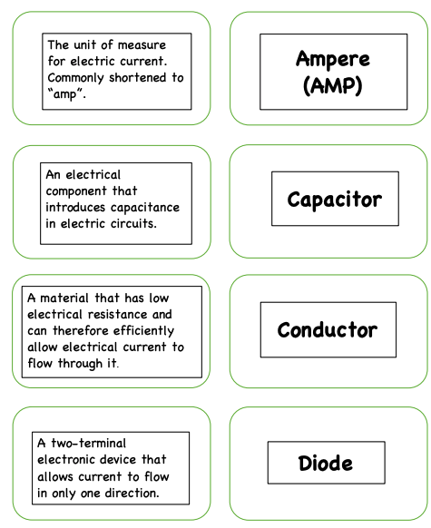 Memory Game of Electrical Components