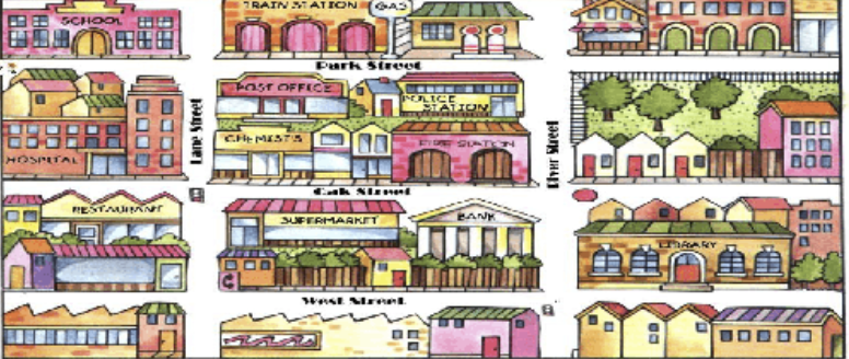 Places Preposition